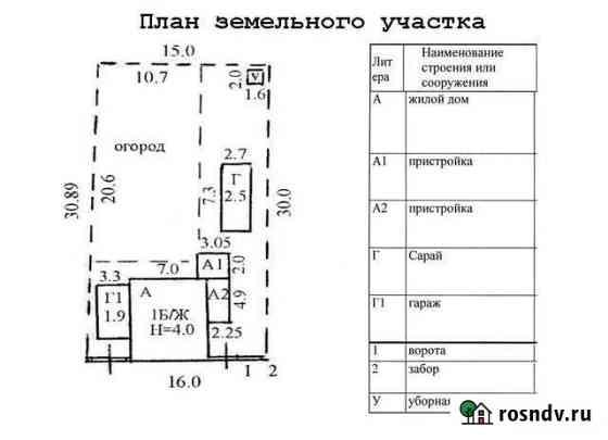 Дом 60 м² на участке 5 сот. Нальчик